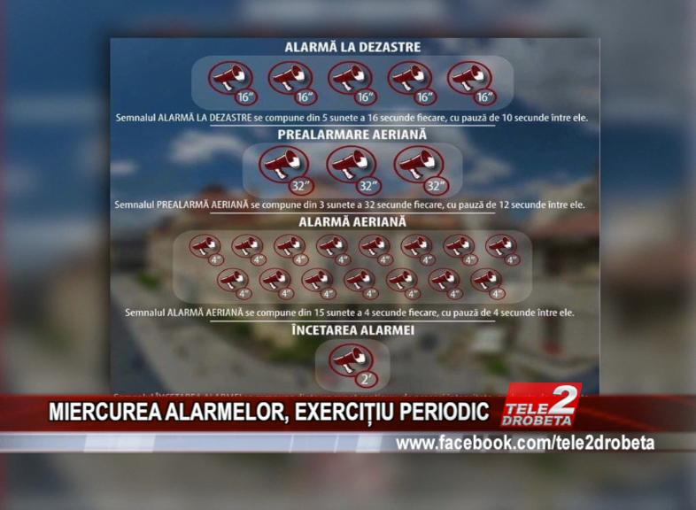 MIERCUREA ALARMELOR, EXERCIȚIU PERIODIC