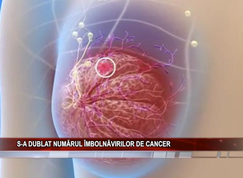 S-A DUBLAT NUMĂRUL ÎMBOLNĂVIRILOR DE CANCER